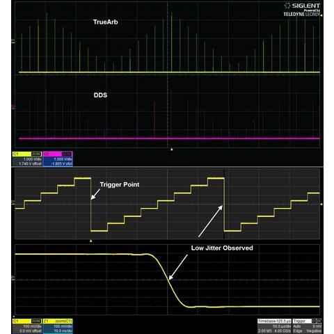Function / Arbitrary Waveform Generator SIGLENT SDG6032X Preview 4
